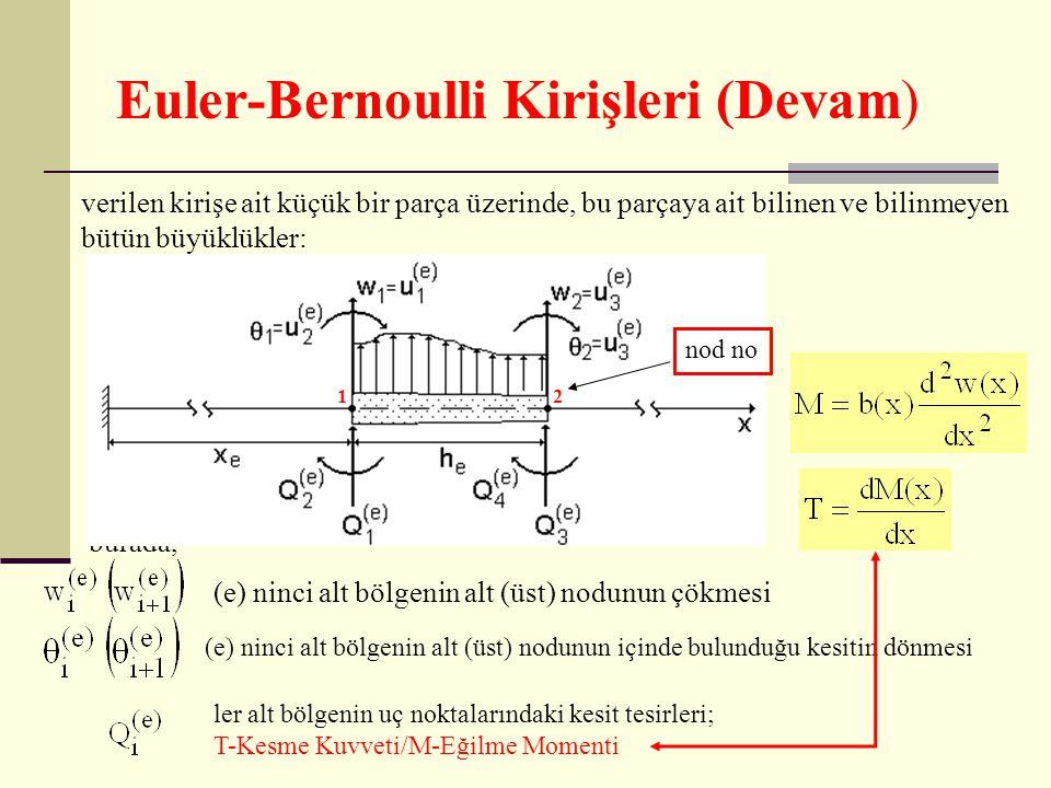 Euler-Bernoulli Kirişleri (Devam) verilen kirişe ait küçük bir parça üzerinde, bu parçaya ait bilinen ve bilinmeyen bütün büyüklükler: (e) ninci alt b