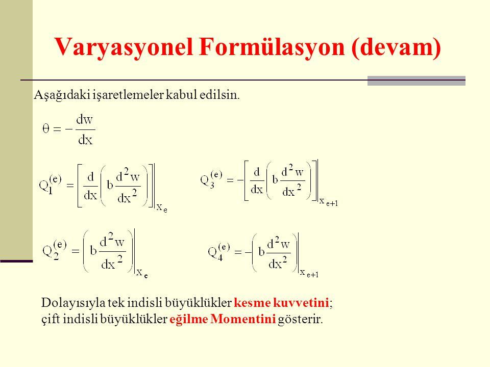 Varyasyonel Formülasyon (devam) Aşağıdaki işaretlemeler kabul edilsin. Dolayısıyla tek indisli büyüklükler kesme kuvvetini; çift indisli büyüklükler e