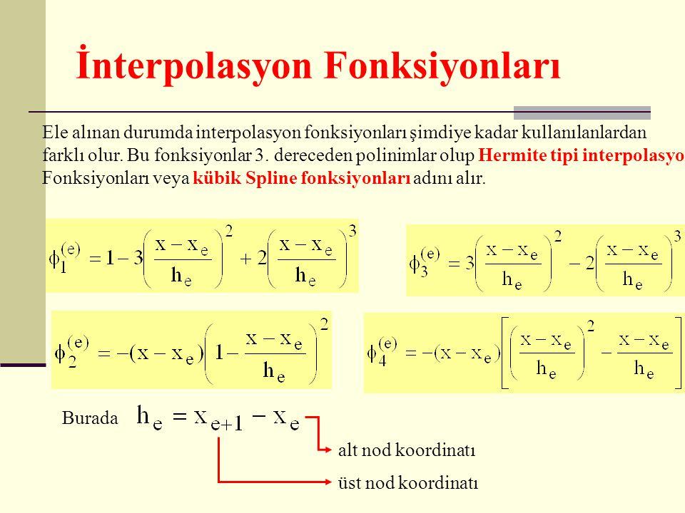 Sonlu Eleman Formülasyonu Aranan w(x) Çökme fonksiyonu ile V(x) Test fonksiyonu baz fonksiyonları yardımıyla seri formda yazılarak, fonksiyonelde yerine yazılırsa, için,