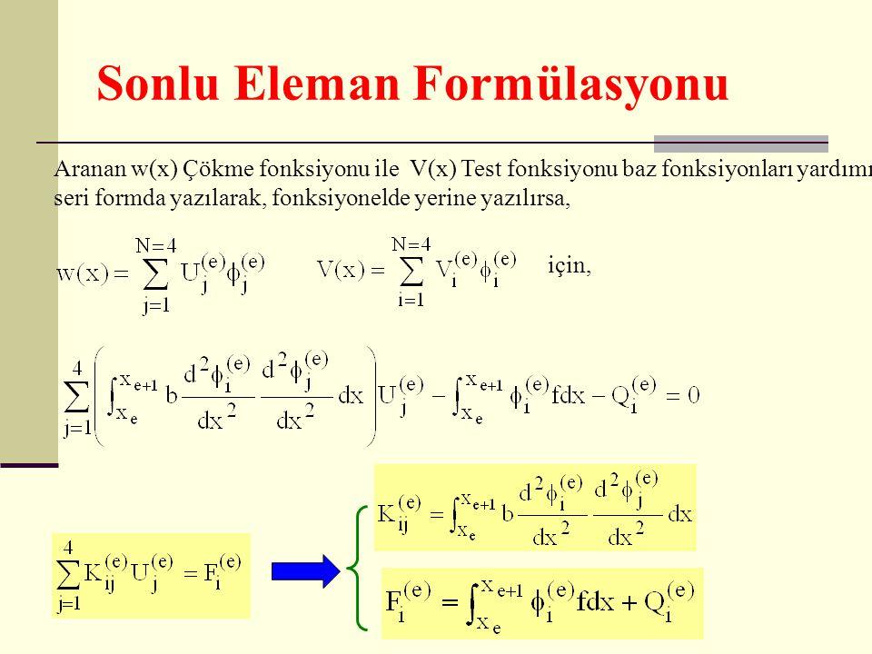 Sonlu Eleman Formülasyonu Aranan w(x) Çökme fonksiyonu ile V(x) Test fonksiyonu baz fonksiyonları yardımıyla seri formda yazılarak, fonksiyonelde yeri