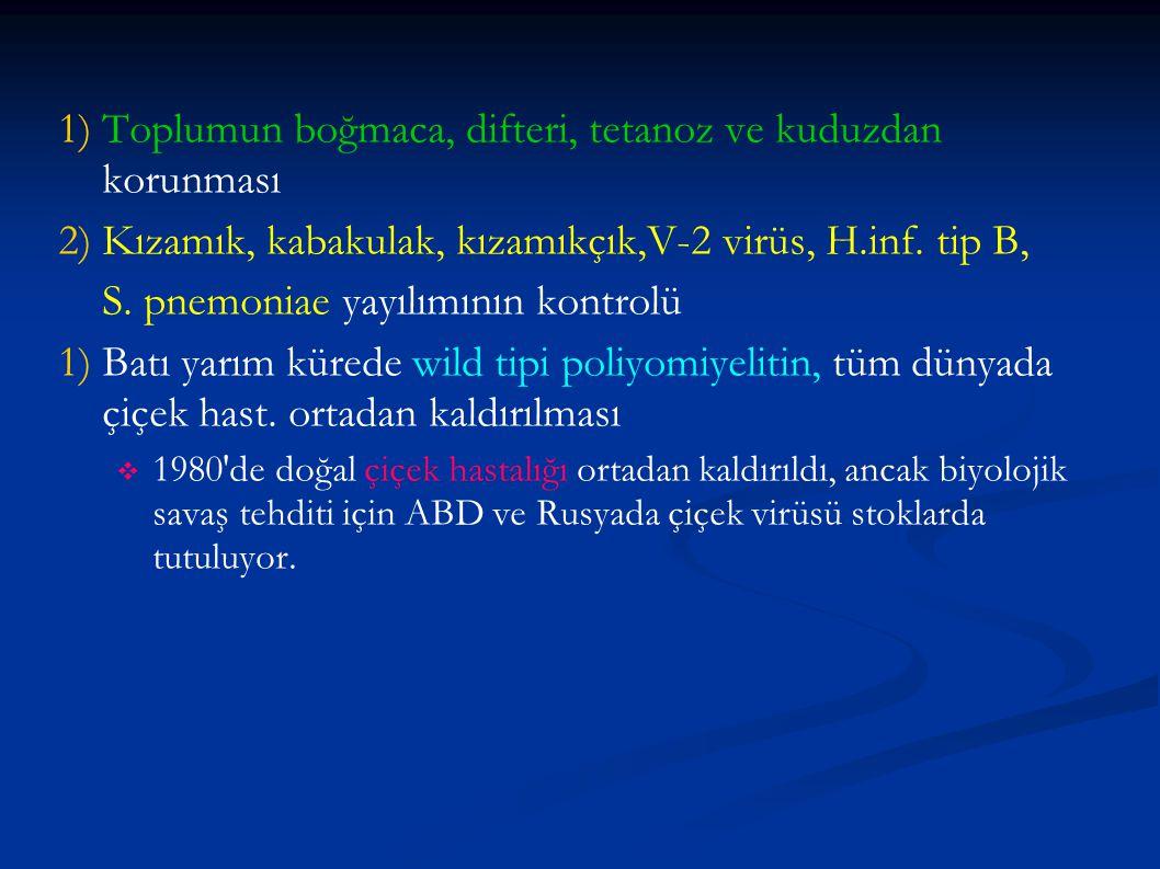 1) 1)Toplumun boğmaca, difteri, tetanoz ve kuduzdan korunması 2) 2)Kızamık, kabakulak, kızamıkçık,V-2 virüs, H.inf. tip B, S. pnemoniae yayılımının ko