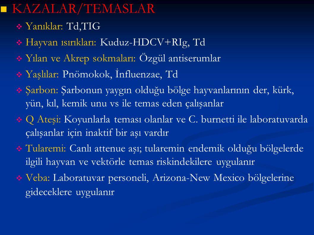 KAZALAR/TEMASLAR   Yanıklar: Td,TIG   Hayvan ısırıkları: Kuduz-HDCV+RIg, Td   Yılan ve Akrep sokmaları: Özgül antiserumlar   Yaşlılar: Pnömoko