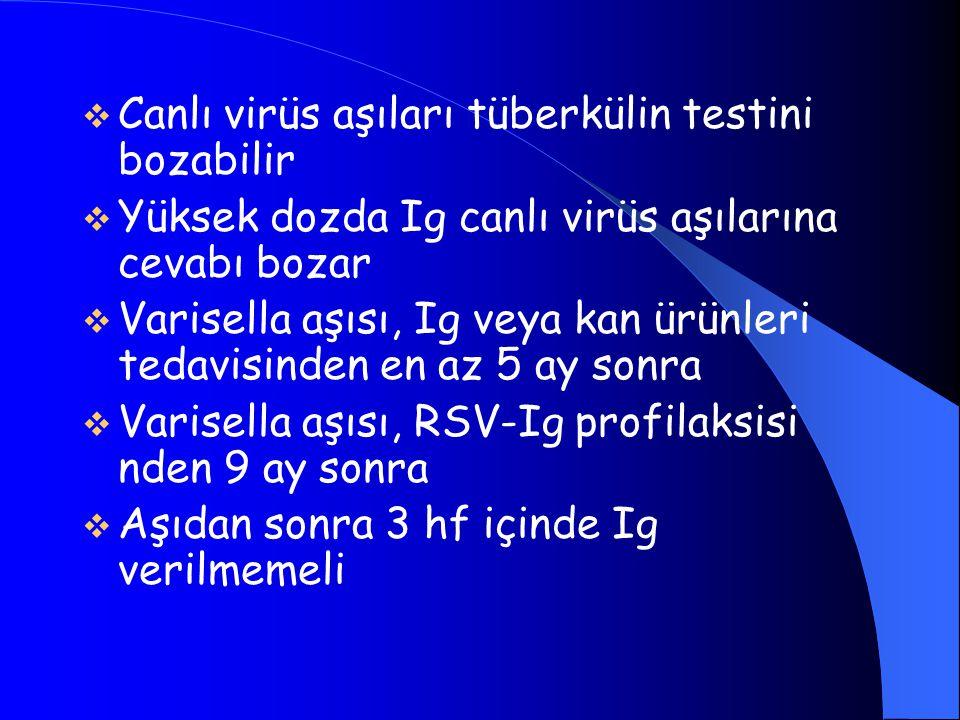  Canlı virüs aşıları tüberkülin testini bozabilir  Yüksek dozda Ig canlı virüs aşılarına cevabı bozar  Varisella aşısı, Ig veya kan ürünleri tedavi