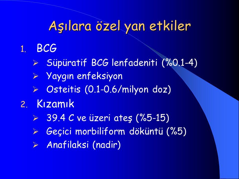 Aşılara özel yan etkiler 1. BCG  Süpüratif BCG lenfadeniti (%0.1-4)  Yaygın enfeksiyon  Osteitis (0.1-0.6/milyon doz) 2. Kızamık  39.4 C ve üzeri