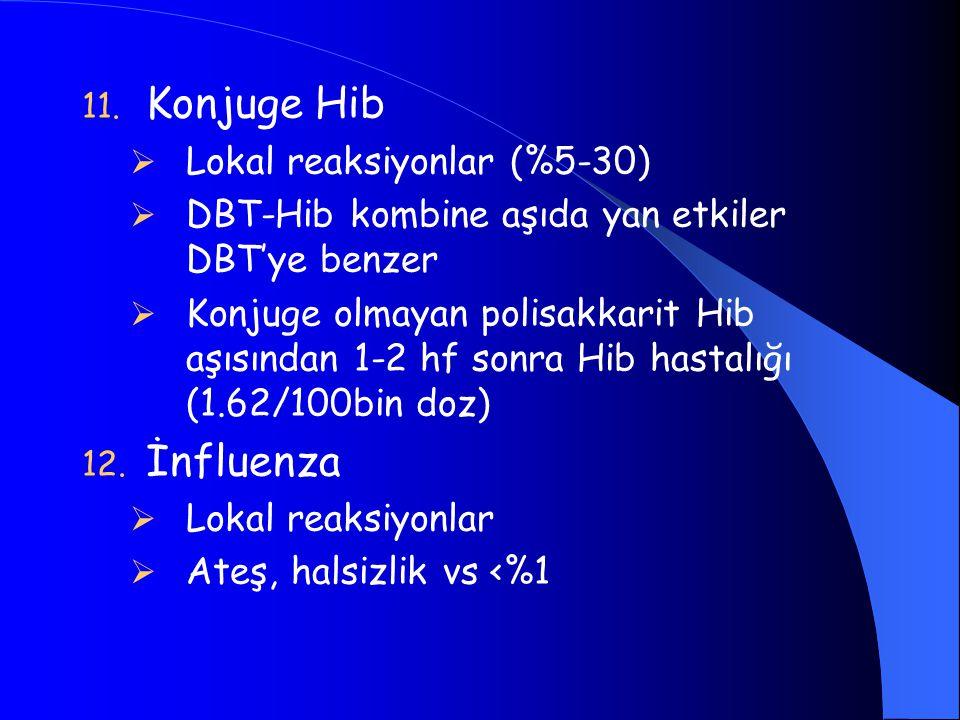 11. Konjuge Hib  Lokal reaksiyonlar (%5-30)  DBT-Hib kombine aşıda yan etkiler DBT'ye benzer  Konjuge olmayan polisakkarit Hib aşısından 1-2 hf son