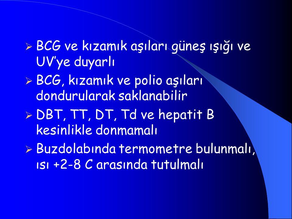  BCG ve kızamık aşıları güneş ışığı ve UV'ye duyarlı  BCG, kızamık ve polio aşıları dondurularak saklanabilir  DBT, TT, DT, Td ve hepatit B kesinli