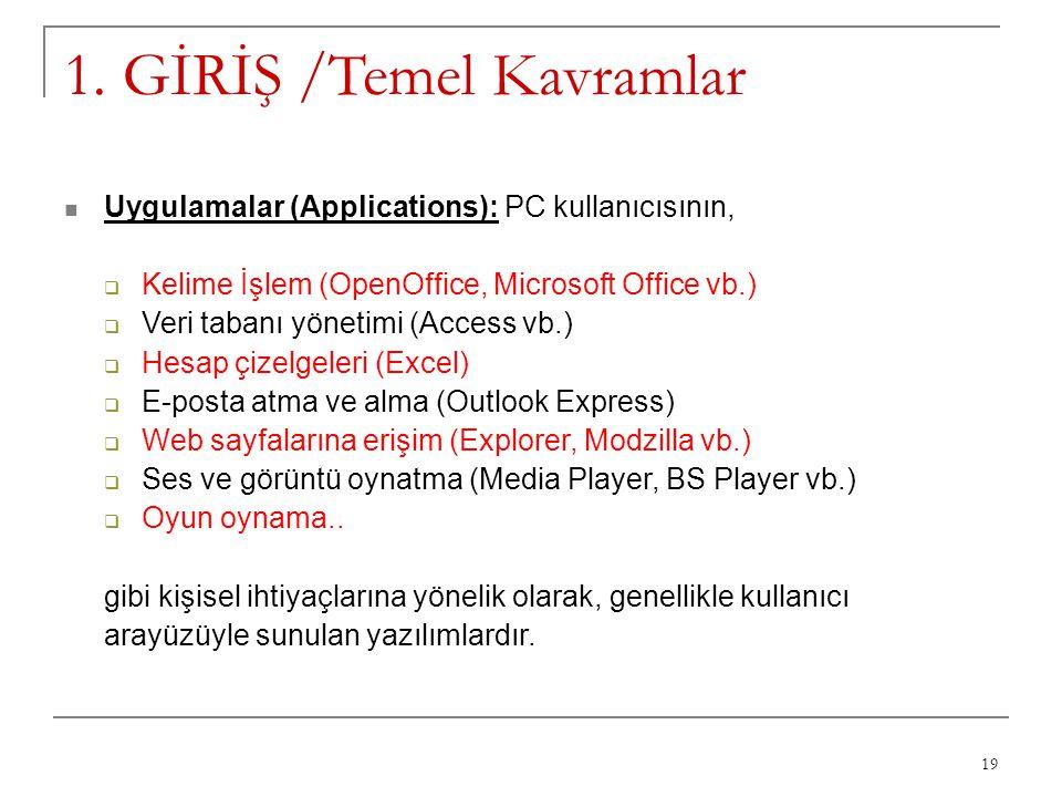 19 1. GİRİŞ /Temel Kavramlar Uygulamalar (Applications): PC kullanıcısının,  Kelime İşlem (OpenOffice, Microsoft Office vb.)  Veri tabanı yönetimi (