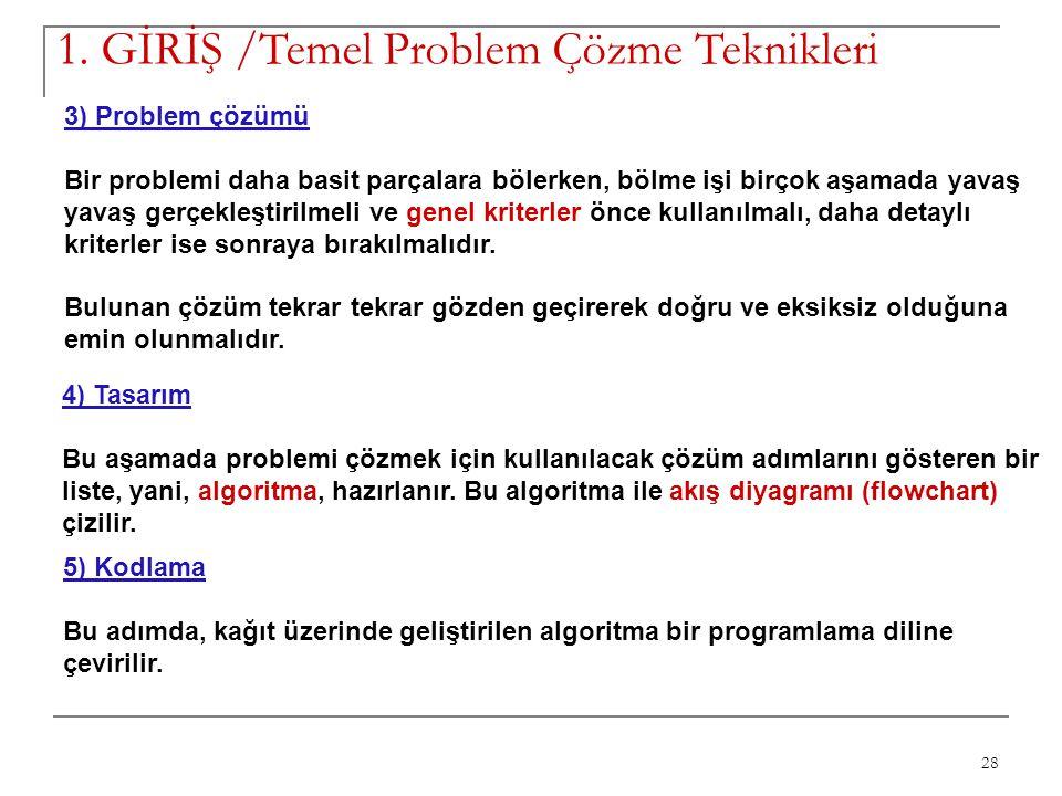 28 1. GİRİŞ /Temel Problem Çözme Teknikleri 3) Problem çözümü Bir problemi daha basit parçalara bölerken, bölme işi birçok aşamada yavaş yavaş gerçekl