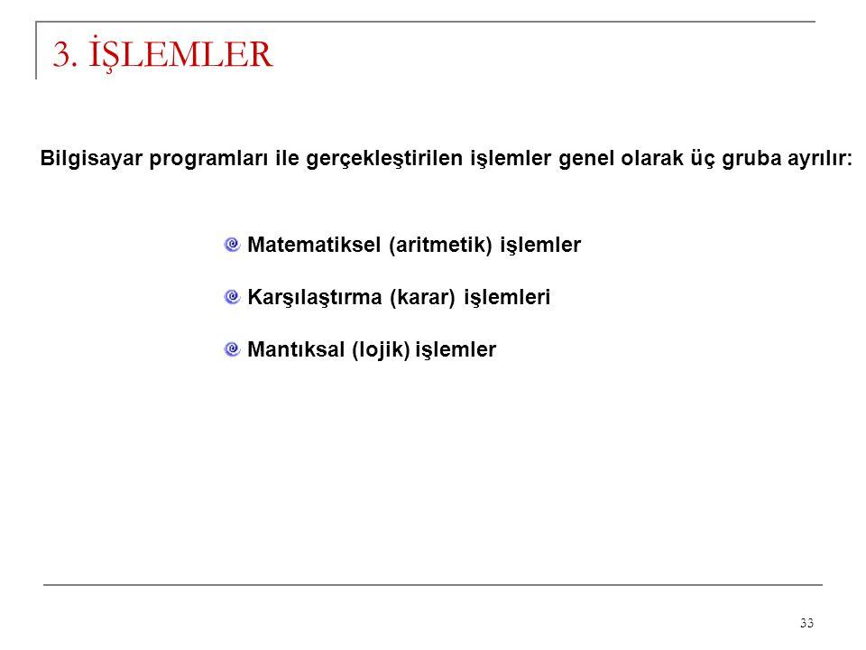 33 3. İŞLEMLER Bilgisayar programları ile gerçekleştirilen işlemler genel olarak üç gruba ayrılır: Matematiksel (aritmetik) işlemler Karşılaştırma (ka