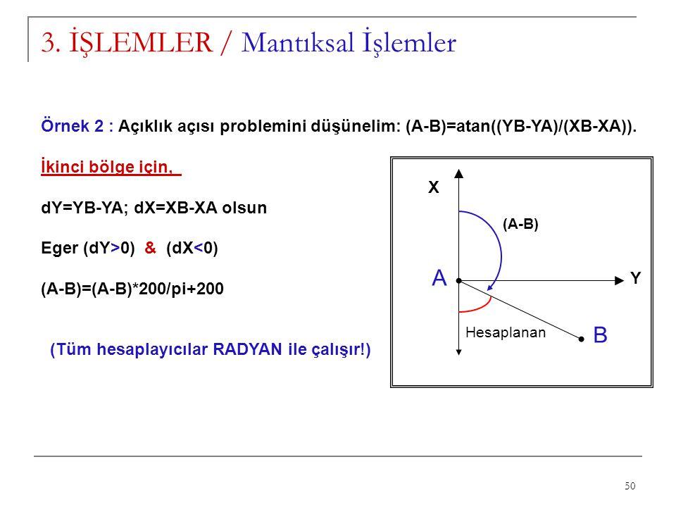 50 3. İŞLEMLER / Mantıksal İşlemler Örnek 2 : Açıklık açısı problemini düşünelim: (A-B)=atan((YB-YA)/(XB-XA)). İkinci bölge için, dY=YB-YA; dX=XB-XA o