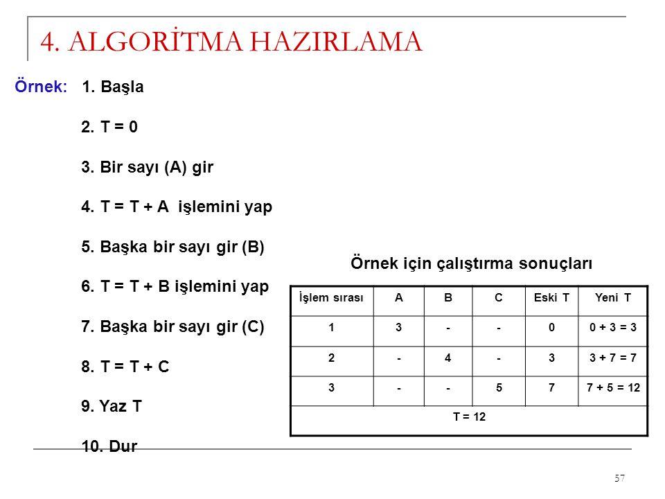 57 4. ALGORİTMA HAZIRLAMA Örnek: 1. Başla 2. T = 0 3. Bir sayı (A) gir 4. T = T + A işlemini yap 5. Başka bir sayı gir (B) 6. T = T + B işlemini yap 7