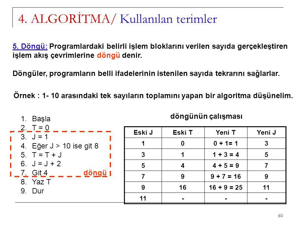 60 4. ALGORİTMA/ Kullanılan terimler 5. Döngü: Programlardaki belirli işlem bloklarını verilen sayıda gerçekleştiren işlem akış çevrimlerine döngü den