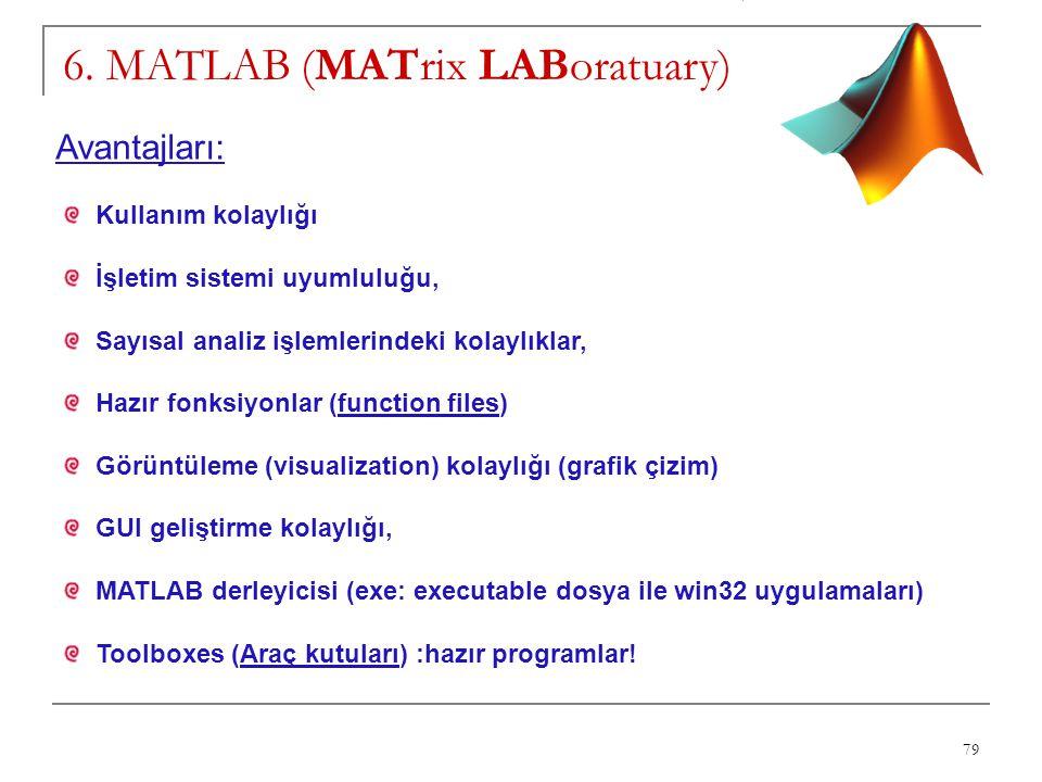 79 6. MATLAB (MATrix LABoratuary) Kullanım kolaylığı İşletim sistemi uyumluluğu, Sayısal analiz işlemlerindeki kolaylıklar, Hazır fonksiyonlar (functi