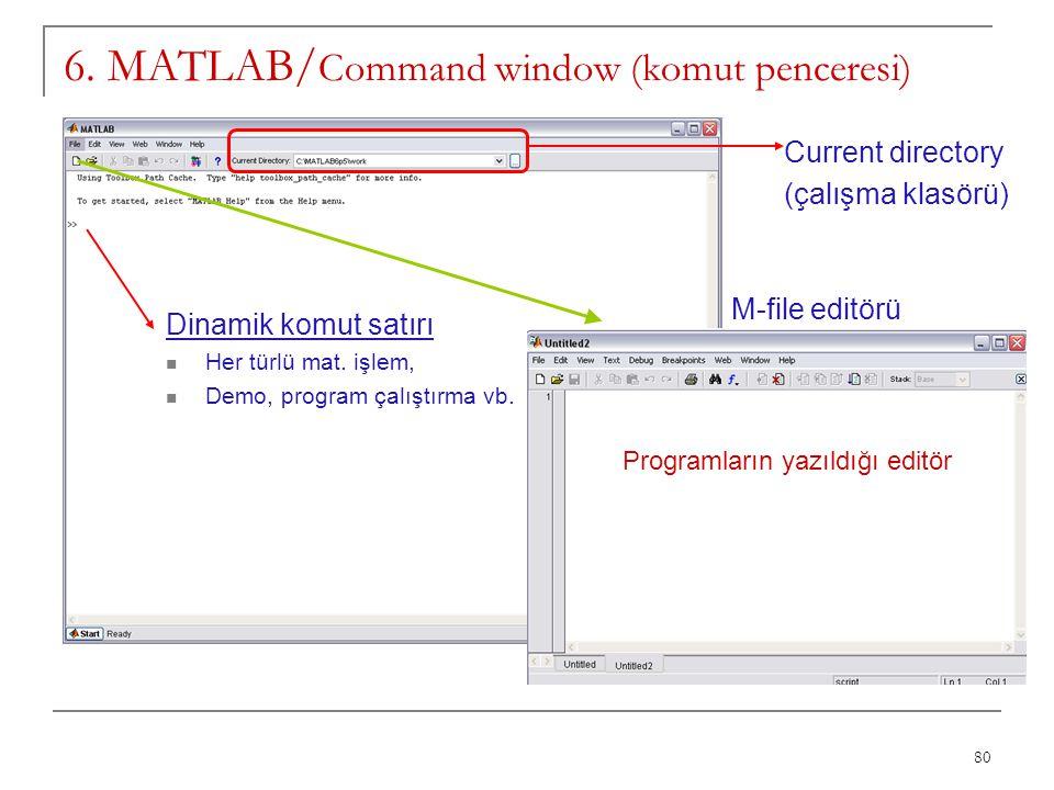 80 6. MATLAB/ Command window (komut penceresi) Current directory (çalışma klasörü) Dinamik komut satırı Her türlü mat. işlem, Demo, program çalıştırma