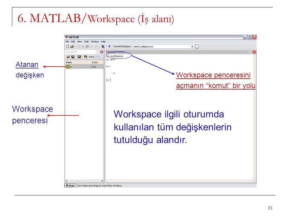 """81 6. MATLAB/ Workspace (İş alanı) Workspace penceresi Atanan değişken Workspace penceresini açmanın """"komut"""" bir yolu Workspace ilgili oturumda kullan"""