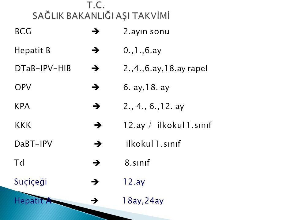 BCG  2.ayın sonu Hepatit B  0.,1.,6.ay DTaB-IPV-HIB  2.,4.,6.ay,18.ay rapel OPV  6. ay,18. ay KPA  2., 4., 6.,12. ay KKK  12.ay / ilkokul 1.sını
