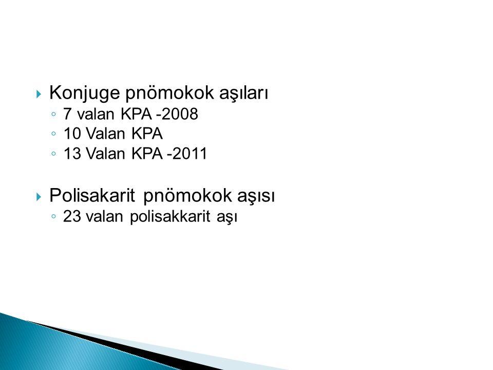  Konjuge pnömokok aşıları ◦ 7 valan KPA -2008 ◦ 10 Valan KPA ◦ 13 Valan KPA -2011  Polisakarit pnömokok aşısı ◦ 23 valan polisakkarit aşı