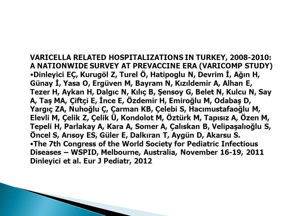 VARICELLA RELATED HOSPITALIZATIONS IN TURKEY, 2008-2010: A NATIONWIDE SURVEY AT PREVACCINE ERA (VARICOMP STUDY) Dinleyici EÇ, Kurugöl Z, Turel Ö, Hatipoglu N, Devrim İ, Ağın H, Günay İ, Yasa O, Ergüven M, Bayram N, Kızıldemir A, Alhan E, Tezer H, Aykan H, Dalgıc N, Kılıç B, Şensoy G, Belet N, Kulcu N, Say A, Taş MA, Çiftçi E, İnce E, Özdemir H, Emiroğlu M, Odabaş D, Yargıç ZA, Nuhoğlu Ç, Çarman KB, Çelebi S, Hacımustafaoğlu M, Elevli M, Çelik Z, Çelik Ü, Kondolot M, Öztürk M, Tapısız A, Özen M, Tepeli H, Parlakay A, Kara A, Somer A, Çalıskan B, Velipaşalıoğlu S, Öncel S, Arısoy ES, Güler E, Dalkıran T, Aygün D, Akarsu S.