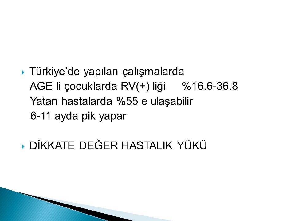  Türkiye'de yapılan çalışmalarda AGE li çocuklarda RV(+) liği %16.6-36.8 Yatan hastalarda %55 e ulaşabilir 6-11 ayda pik yapar  DİKKATE DEĞER HASTALIK YÜKÜ
