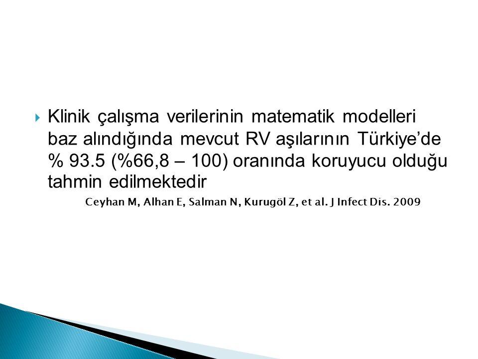  Klinik çalışma verilerinin matematik modelleri baz alındığında mevcut RV aşılarının Türkiye'de % 93.5 (%66,8 – 100) oranında koruyucu olduğu tahmin edilmektedir Ceyhan M, Alhan E, Salman N, Kurugöl Z, et al.