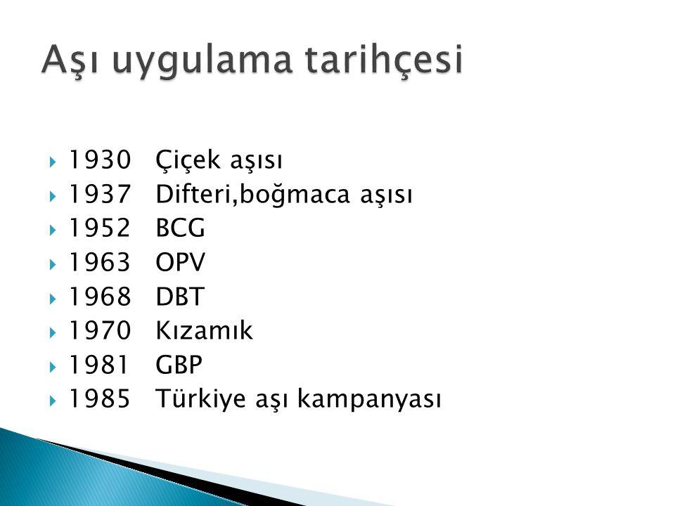  1998 Hepatit B  2006 KKK,Hib  2008 DaBT-IPA-Hib,KPA(7)  2010 DaBT-IPA/ilkokul1.sınıf  2011 KPA(13)  2013 Hepatit A,suçiçeği