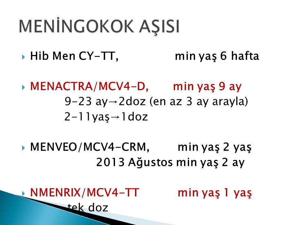  Hib Men CY-TT, min yaş 6 hafta  MENACTRA/MCV4-D, min yaş 9 ay 9-23 ay→2doz (en az 3 ay arayla) 2-11yaş→1doz  MENVEO/MCV4-CRM, min yaş 2 yaş 2013 Ağustos min yaş 2 ay  NMENRIX/MCV4-TT min yaş 1 yaş tek doz