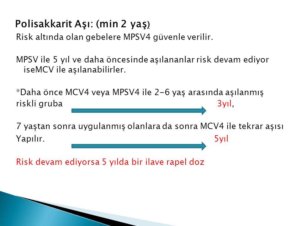 Polisakkarit Aşı: (min 2 yaş ) Risk altında olan gebelere MPSV4 güvenle verilir. MPSV ile 5 yıl ve daha öncesinde aşılananlar risk devam ediyor iseMCV