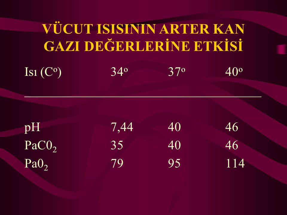 VÜCUT ISISININ ARTER KAN GAZI DEĞERLERİNE ETKİSİ Isı (C o )34 o 37 o 40 o _____________________________________ pH7,44 4046 PaC0 2 354046 Pa0 2 799511