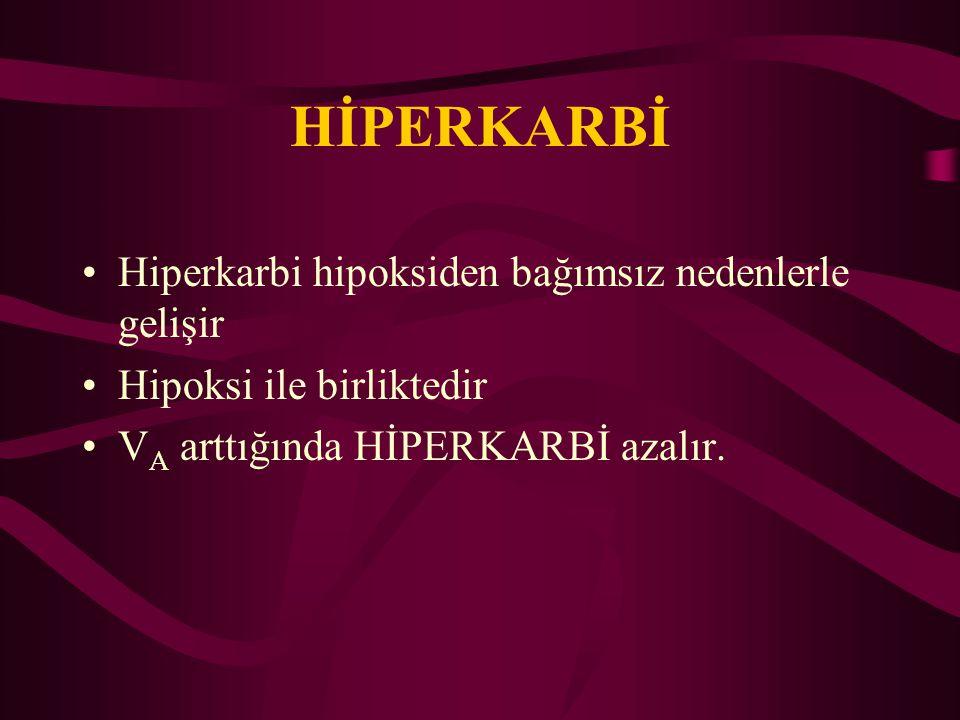 HİPERKARBİ Hiperkarbi hipoksiden bağımsız nedenlerle gelişir Hipoksi ile birliktedir V A arttığında HİPERKARBİ azalır.