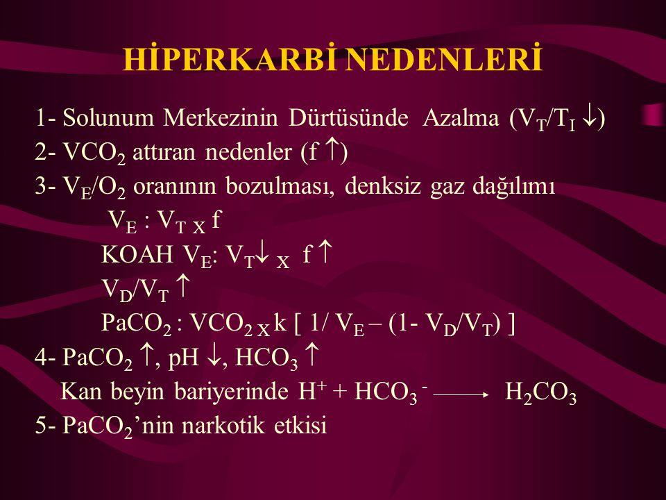 HİPERKARBİ NEDENLERİ 1- Solunum Merkezinin Dürtüsünde Azalma (V T /T I  ) 2- VCO 2 attıran nedenler (f  ) 3- V E /O 2 oranının bozulması, denksiz ga