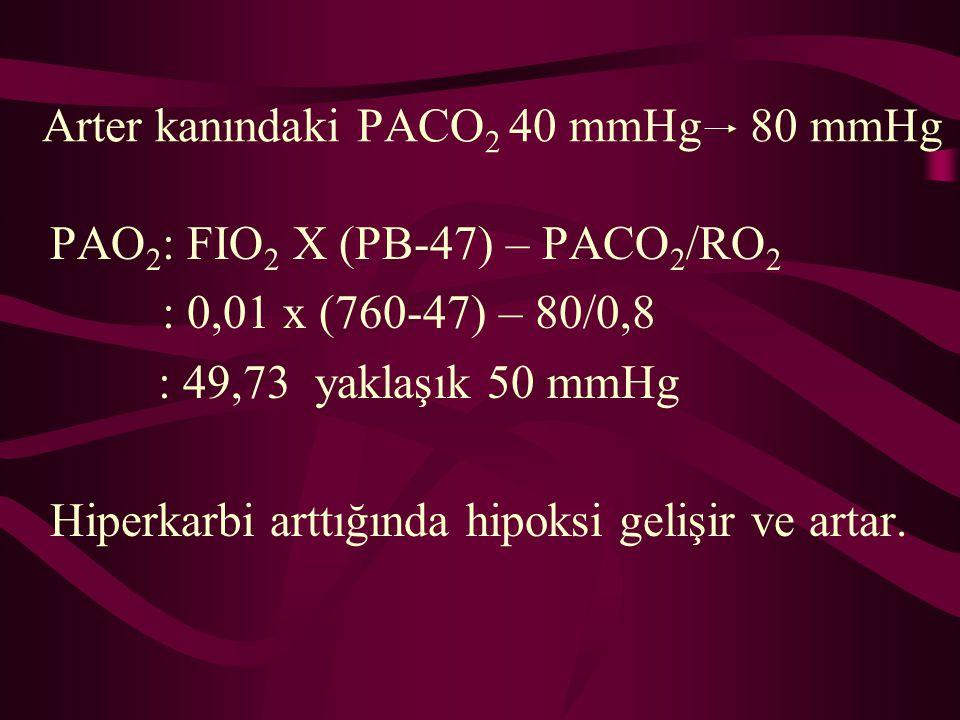 Arter kanındaki PACO 2 40 mmHg 80 mmHg PAO 2 : FIO 2 X (PB-47) – PACO 2 /RO 2 : 0,01 x (760-47) – 80/0,8 : 49,73 yaklaşık 50 mmHg Hiperkarbi arttığınd
