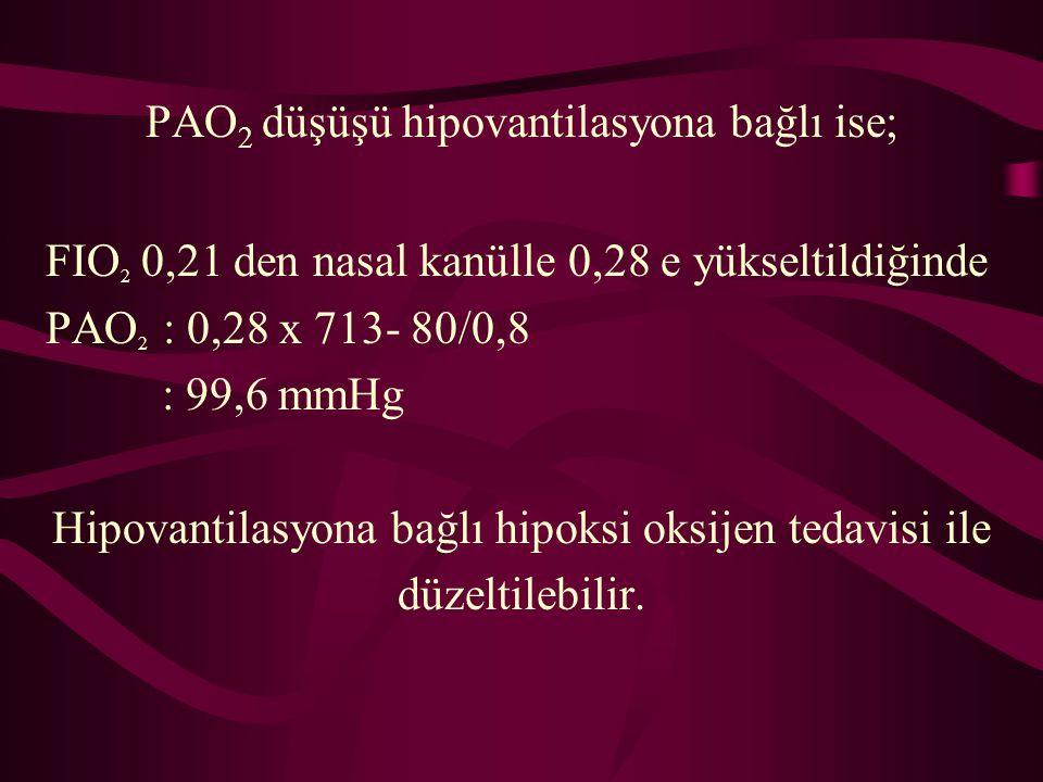 PAO 2 düşüşü hipovantilasyona bağlı ise; FIO 2 0,21 den nasal kanülle 0,28 e yükseltildiğinde PAO 2 : 0,28 x 713- 80/0,8 : 99,6 mmHg Hipovantilasyona