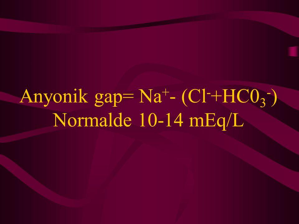 Anyonik gap= Na + - (Cl - +HC0 3 - ) Normalde 10-14 mEq/L
