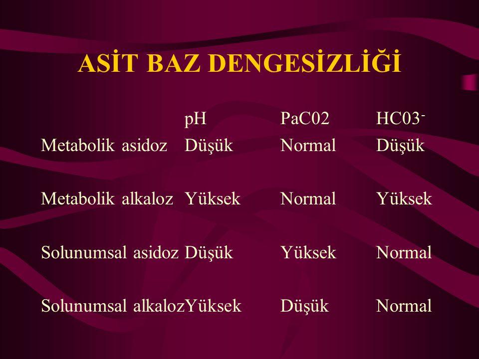 ASİT BAZ DENGESİZLİĞİ pH PaC02HC03 - Metabolik asidozDüşükNormal Düşük Metabolik alkalozYüksek Normal Yüksek Solunumsal asidozDüşükYüksek Normal Solun