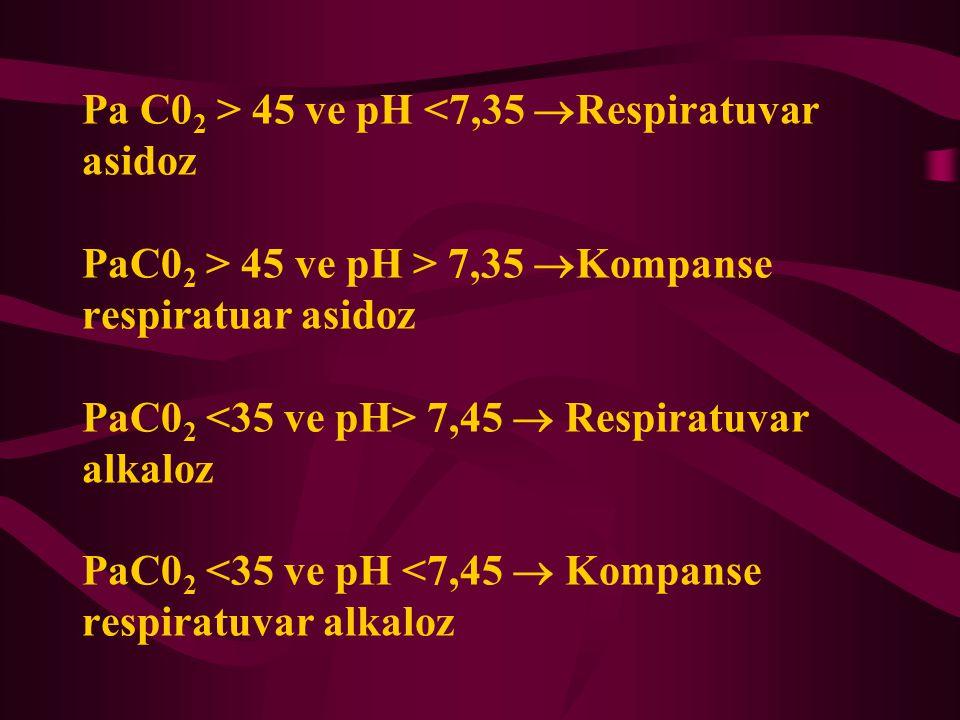 Pa C0 2 > 45 ve pH 45 ve pH > 7,35  Kompanse respiratuar asidoz PaC0 2 7,45  Respiratuvar alkaloz PaC0 2 <35 ve pH <7,45  Kompanse respiratuvar alk