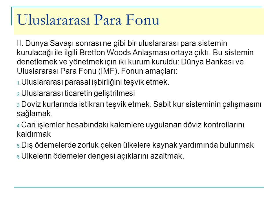 Uluslararası Para Fonu II.