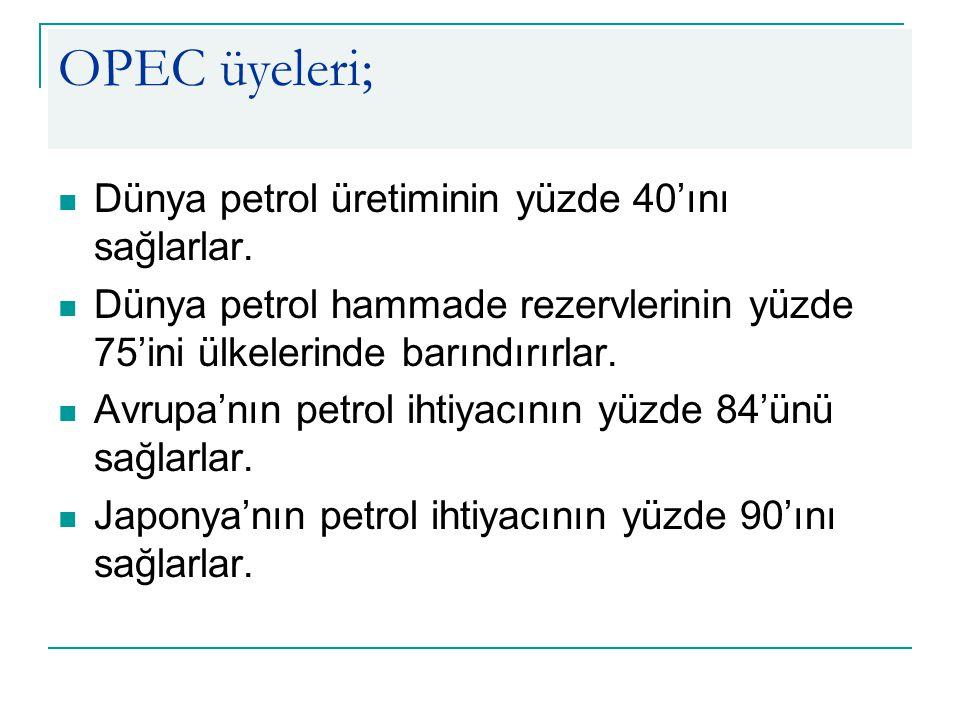 OPEC üyeleri; Dünya petrol üretiminin yüzde 40'ını sağlarlar. Dünya petrol hammade rezervlerinin yüzde 75'ini ülkelerinde barındırırlar. Avrupa'nın pe