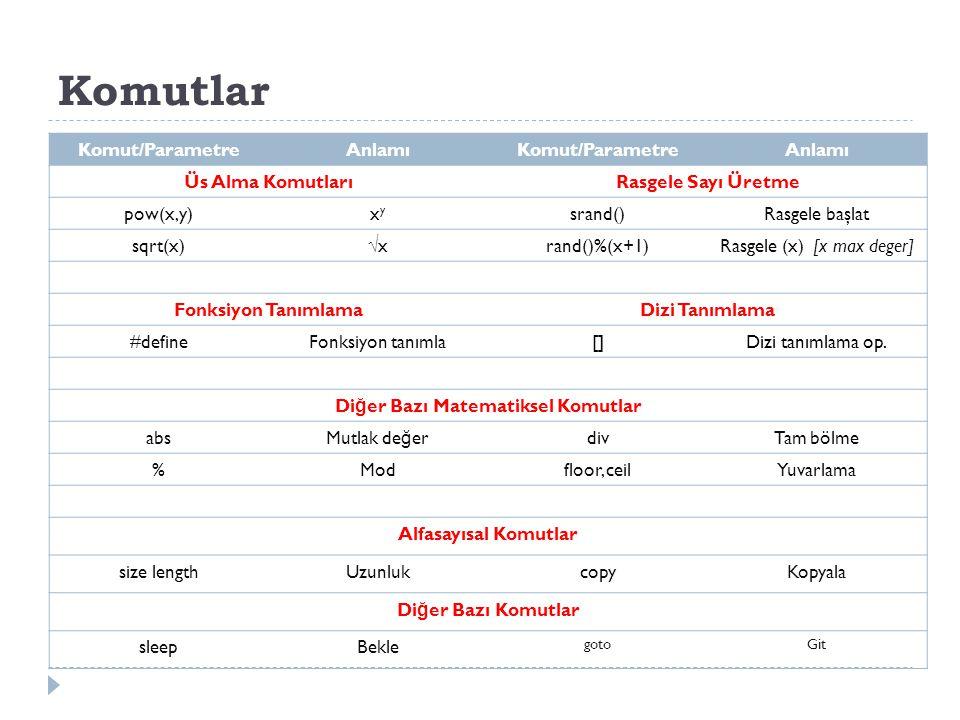 Komutlar Komut/ParametreAnlamıKomut/ParametreAnlamı Üs Alma KomutlarıRasgele Sayı Üretme pow(x,y)xyxy srand()Rasgele başlat sqrt(x) xx rand()%(x+1)R