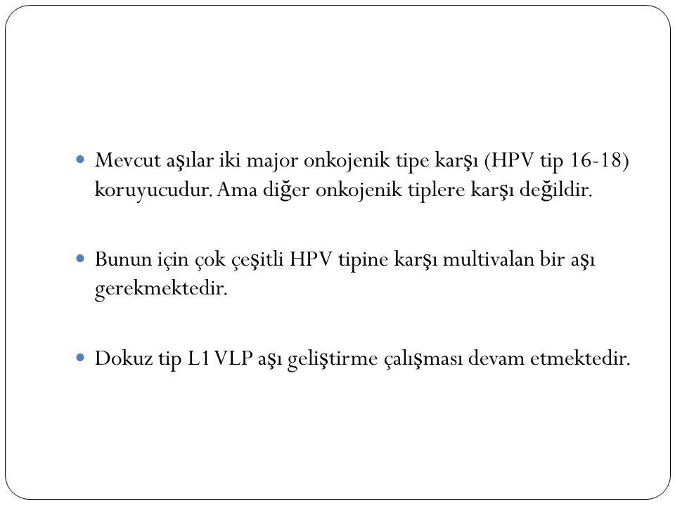 Mevcut a ş ılar iki major onkojenik tipe kar ş ı (HPV tip 16-18) koruyucudur. Ama di ğ er onkojenik tiplere kar ş ı de ğ ildir. Bunun için çok çe ş it