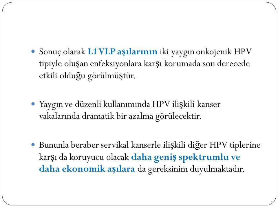 Sonuç olarak L1 VLP a ş ılarının iki yaygın onkojenik HPV tipiyle olu ş an enfeksiyonlara kar ş ı korumada son derecede etkili oldu ğ u görülmü ş tür.