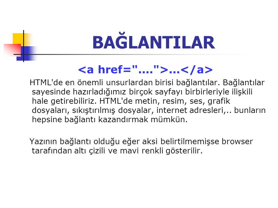 BAĞLANTILAR...HTML de en önemli unsurlardan birisi bağlantılar.