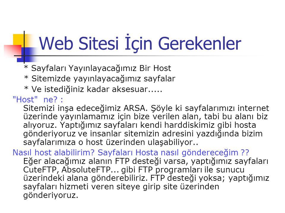 Web Sitesi İçin Gerekenler * Sayfaları Yayınlayacağımız Bir Host * Sitemizde yayınlayacağımız sayfalar * Ve istediğiniz kadar aksesuar.....