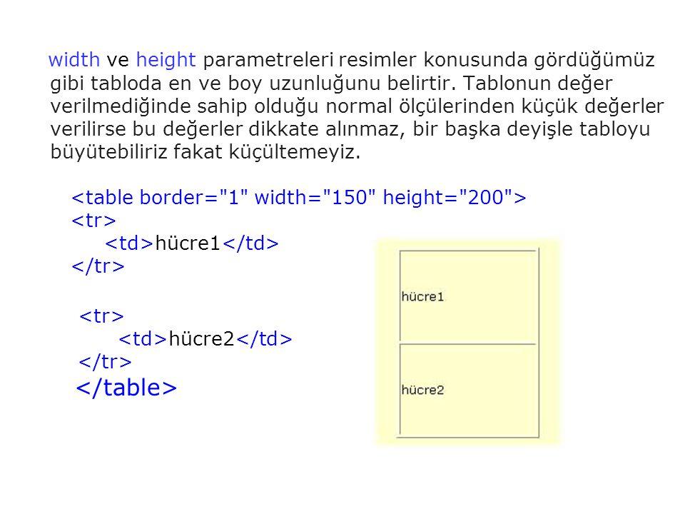width ve height parametreleri resimler konusunda gördüğümüz gibi tabloda en ve boy uzunluğunu belirtir. Tablonun değer verilmediğinde sahip olduğu nor