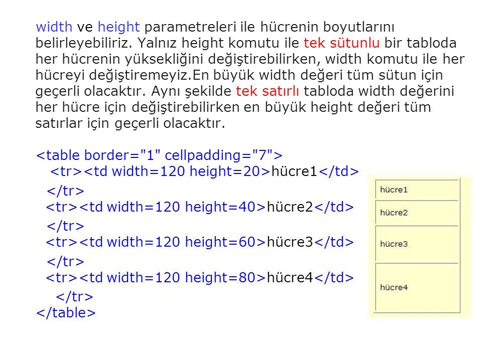 width ve height parametreleri ile hücrenin boyutlarını belirleyebiliriz.