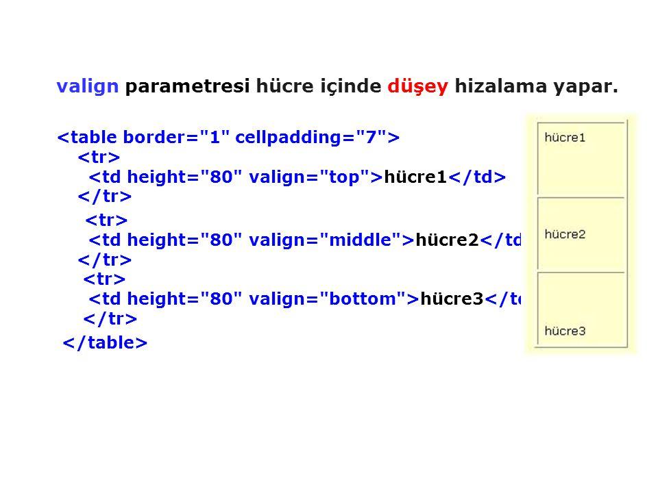 valign parametresi hücre içinde düşey hizalama yapar. hücre1 hücre2 hücre3