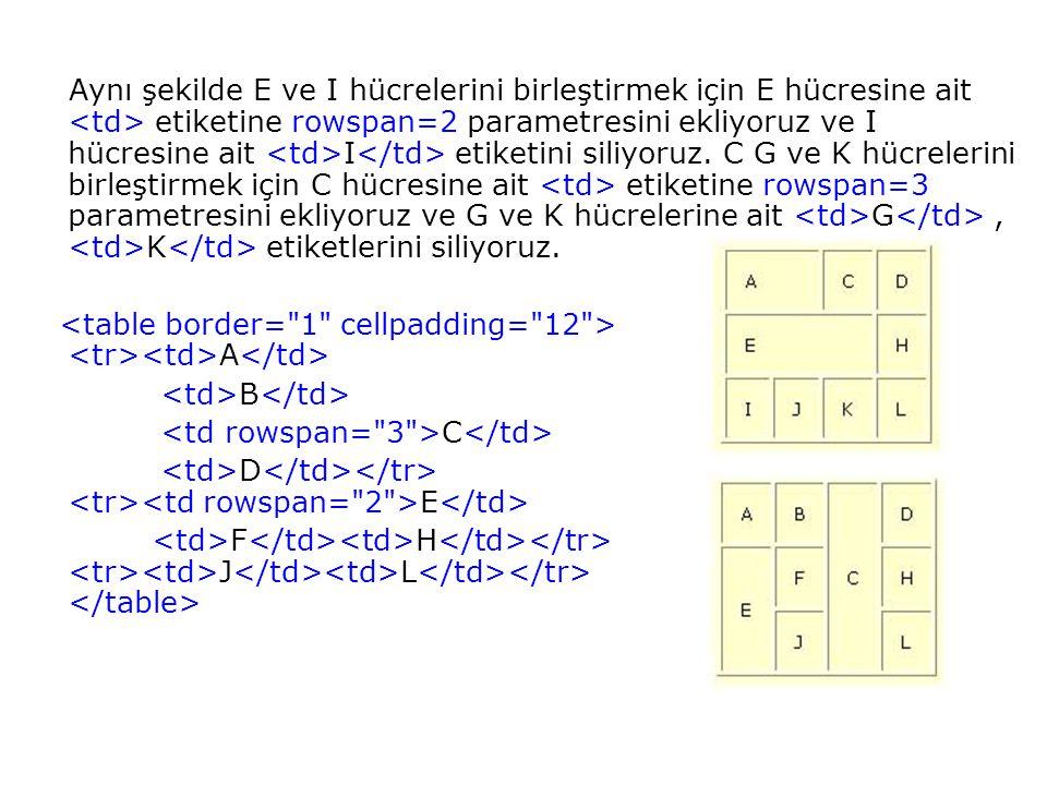 Aynı şekilde E ve I hücrelerini birleştirmek için E hücresine ait etiketine rowspan=2 parametresini ekliyoruz ve I hücresine ait I etiketini siliyoruz