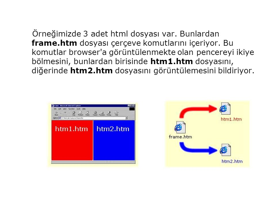 Örneğimizde 3 adet html dosyası var. Bunlardan frame.htm dosyası çerçeve komutlarını içeriyor. Bu komutlar browser'a görüntülenmekte olan pencereyi ik