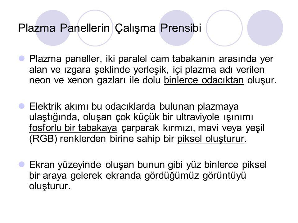 Plazma Panellerin Çalışma Prensibi Plazma paneller, iki paralel cam tabakanın arasında yer alan ve ızgara şeklinde yerleşik, içi plazma adı verilen ne