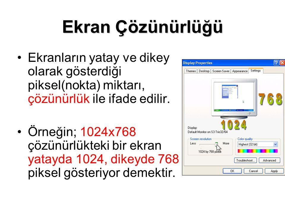 Ekran Çözünürlüğü Ekranların yatay ve dikey olarak gösterdiği piksel(nokta) miktarı, çözünürlük ile ifade edilir. Örneğin; 1024x768 çözünürlükteki bir