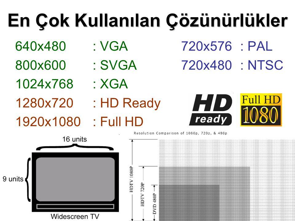 En Çok Kullanılan Çözünürlükler 640x480: VGA720x576: PAL 800x600: SVGA720x480: NTSC 1024x768: XGA 1280x720: HD Ready 1920x1080: Full HD